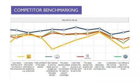 Heartbeat-benchmarking-visual